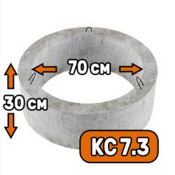 Горловина колодца КС 7-3 - фото